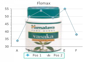 effective 0.2 mg flomax