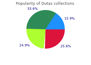 purchase dutas 0.5mg overnight delivery