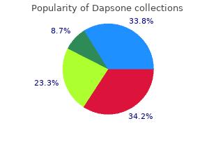 purchase dapsone 100 mg on-line