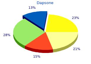 buy dapsone 100mg
