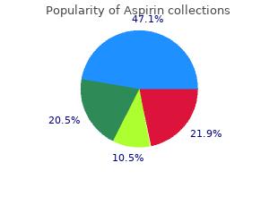 order genuine aspirin on-line