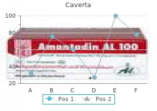 buy caverta with mastercard
