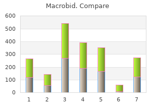 buy cheap macrobid 100mg on line