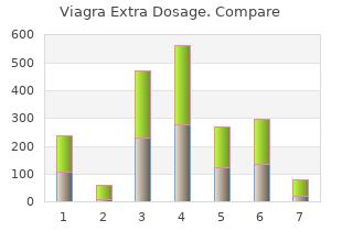 cheap viagra extra dosage on line