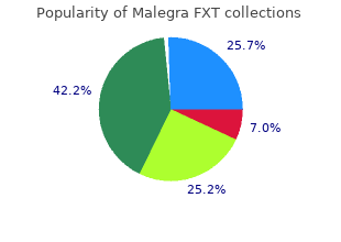 buy malegra fxt without prescription