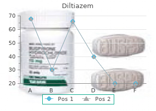 buy diltiazem 180mg fast delivery