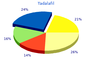 buy tadalafil 2.5mg with amex