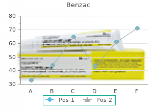 order line benzac