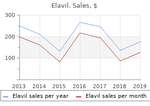 purchase elavil online from canada