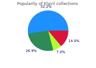 buy elavil with a visa