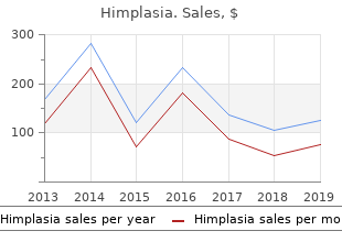 order himplasia overnight delivery