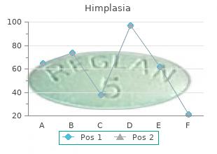 himplasia 30 caps with visa