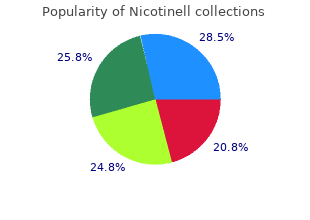 buy genuine nicotinell online
