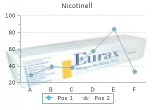nicotinell 17.5 mg otc