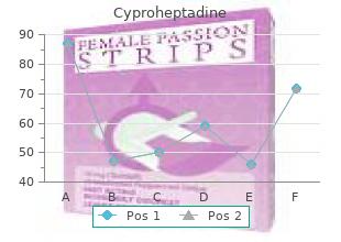 buy cyproheptadine 4mg amex
