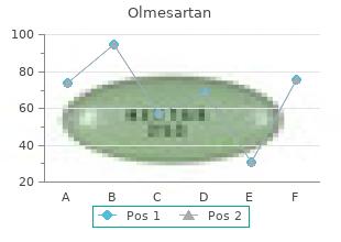 order cheapest olmesartan