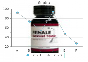 order septra 480 mg with amex