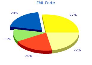 discount fml forte 5  ml without a prescription