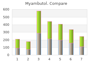 buy myambutol 600mg with mastercard