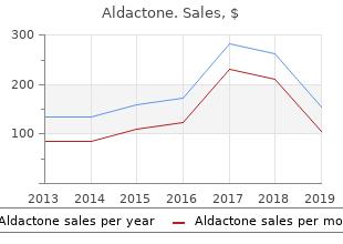 order aldactone 25 mg without prescription