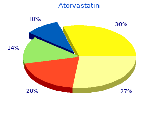 best order for atorvastatin
