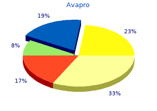 purchase avapro overnight delivery