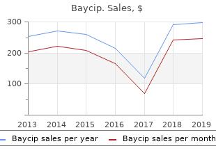 purchase baycip on line amex