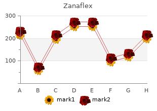buy zanaflex us