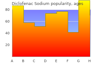 trusted 50 mg diclofenac