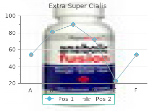 buy extra super cialis 100 mg lowest price