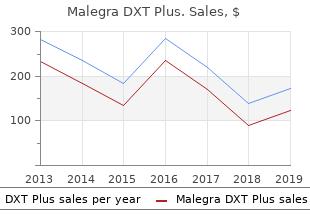 buy discount malegra dxt plus 160mg