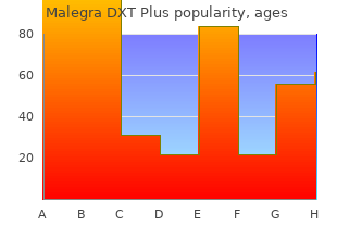 purchase malegra dxt plus discount