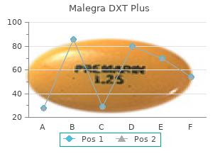 buy generic malegra dxt plus 160 mg