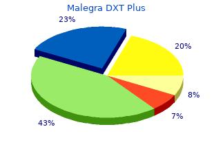 malegra dxt plus 160 mg online