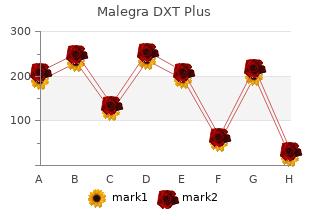buy malegra dxt plus overnight