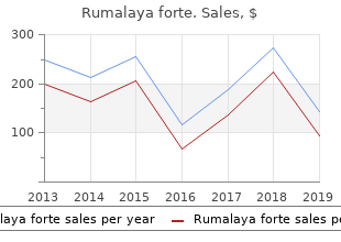 buy rumalaya forte on line amex