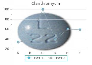 clarithromycin 500mg free shipping