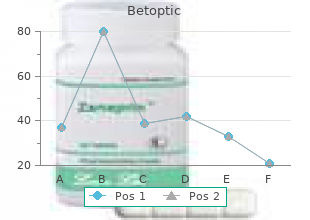 5 ml betoptic otc