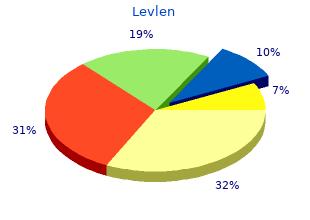 quality levlen 0.15 mg