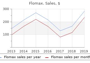 buy flomax now