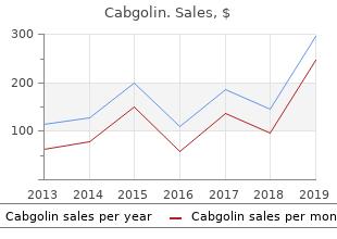 discount cabgolin master card
