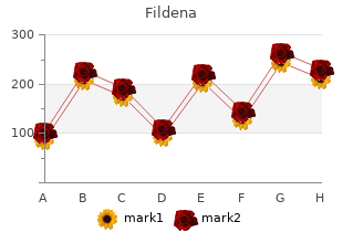 purchase fildena from india