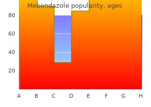 order cheapest mebendazole