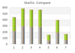 purchase starlix 120 mg line