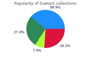 discount duetact 16 mg visa