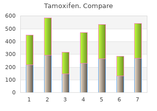 purchase tamoxifen on line