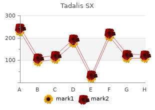 order tadalis sx from india