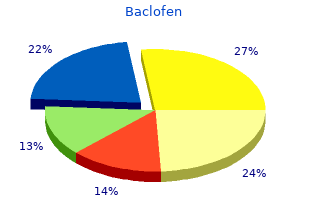 purchase 10mg baclofen fast delivery