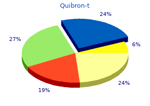 order quibron-t 400mg without a prescription