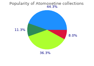 generic 18mg atomoxetine overnight delivery